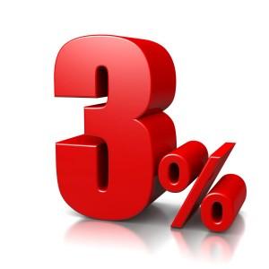 Возвращаем 3% с каждой покупки